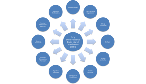 EDBI Graphic