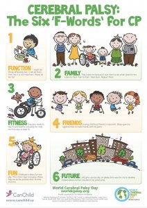 Motivating your child with CP